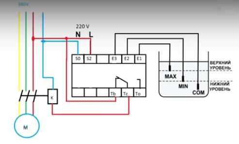Схема работы автоматики водонапорной башни